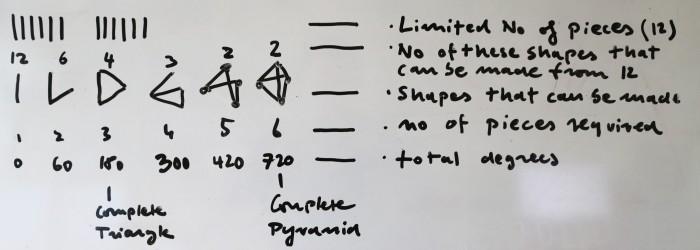 Digitopia Sketch
